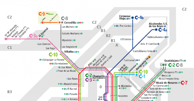 Plano de RENFE Cercanías Madrid
