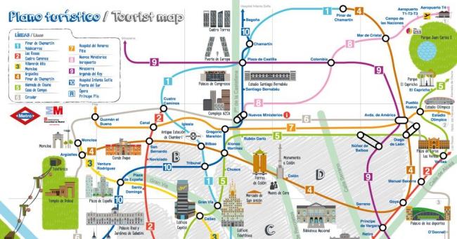 Plano turstico de Madrid