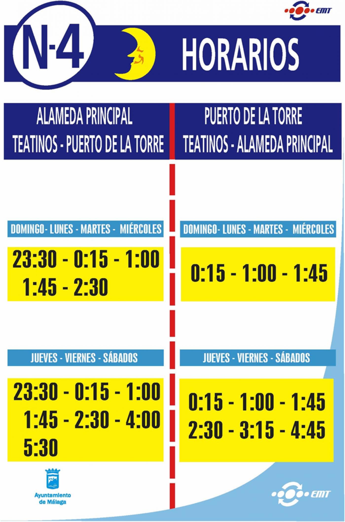 Tabla de horarios y frecuencias de paso Línea N4: Alameda Principal - Teatinos - Puerto de la Torre (Nocturno)