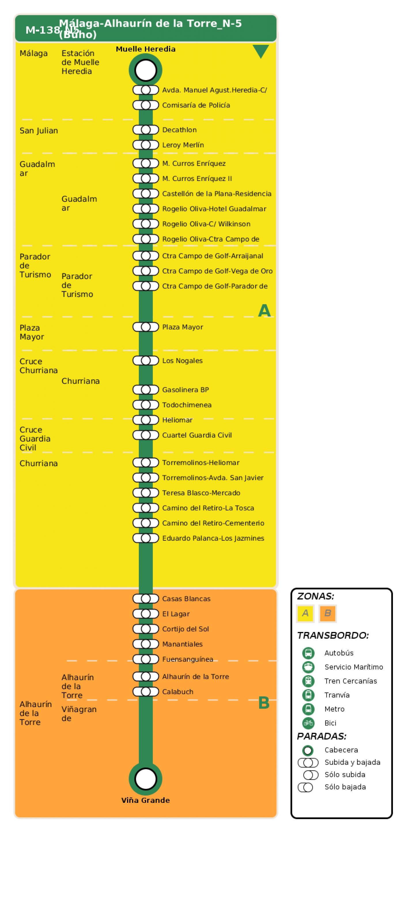 Recorrido esquemático, paradas y correspondencias en sentido ida Línea M-138: Málaga - Alhaurín de la Torre (Nocturno)