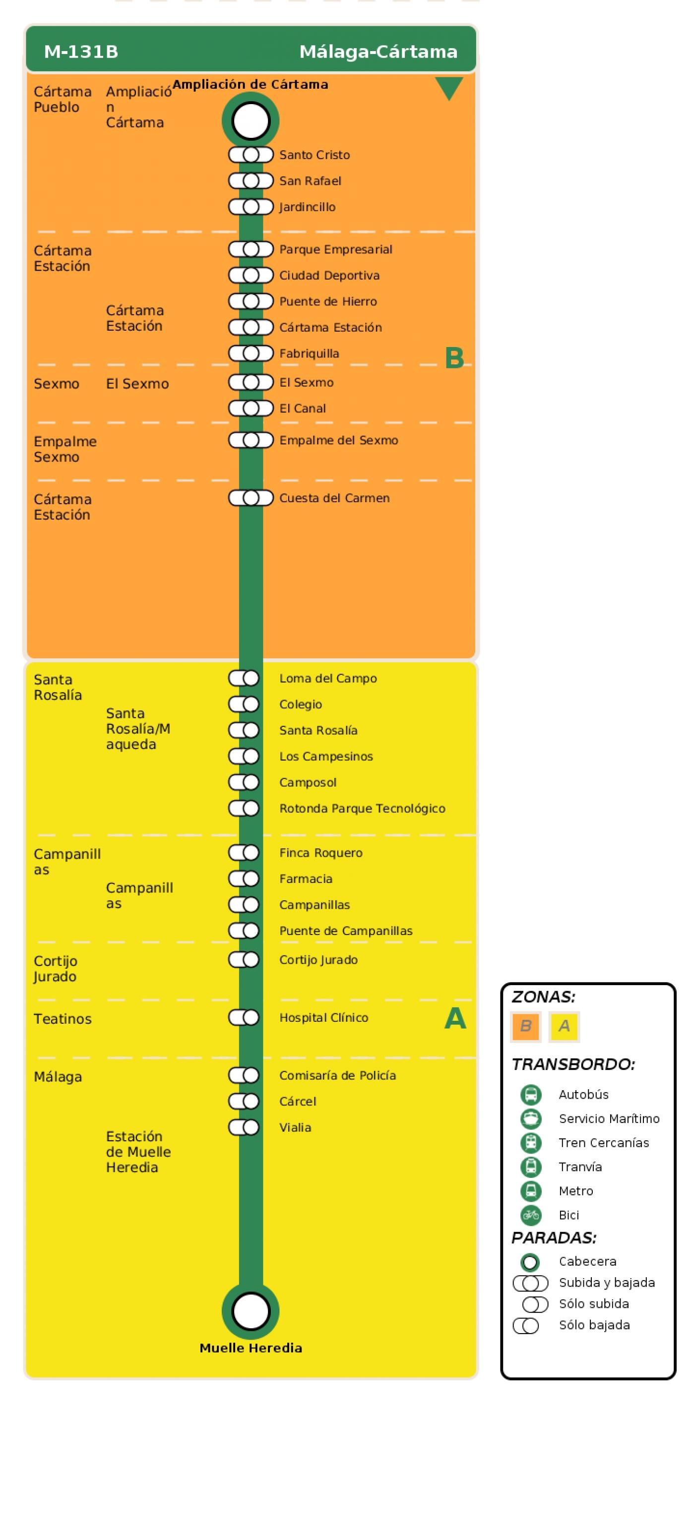 Recorrido esquemático, paradas y correspondencias en sentido ida Línea M-146: Cártama - El Sexmo - Teatinos - Málaga