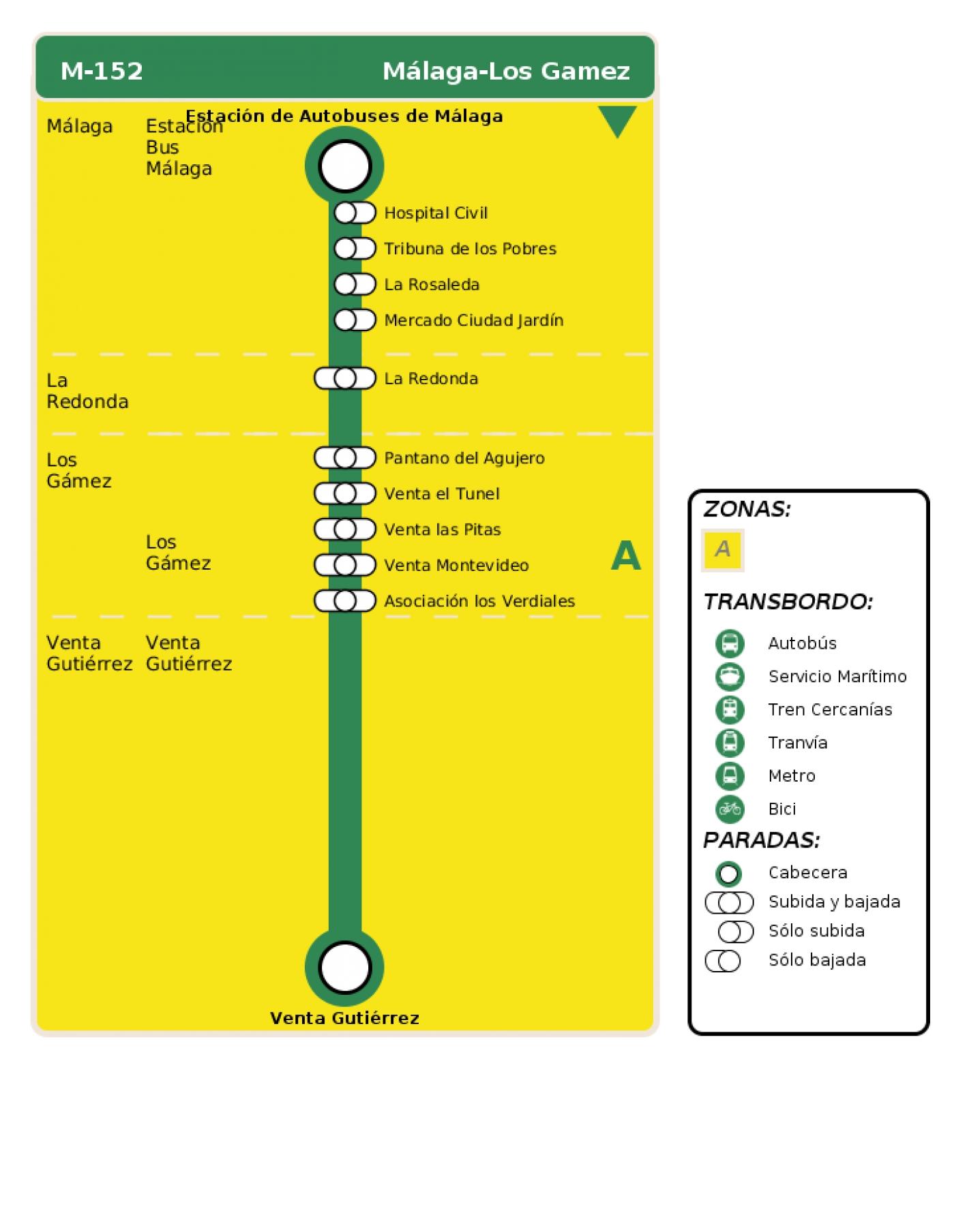 Recorrido esquemático, paradas y correspondencias en sentido ida Línea M-152: Málaga - Los Gamez