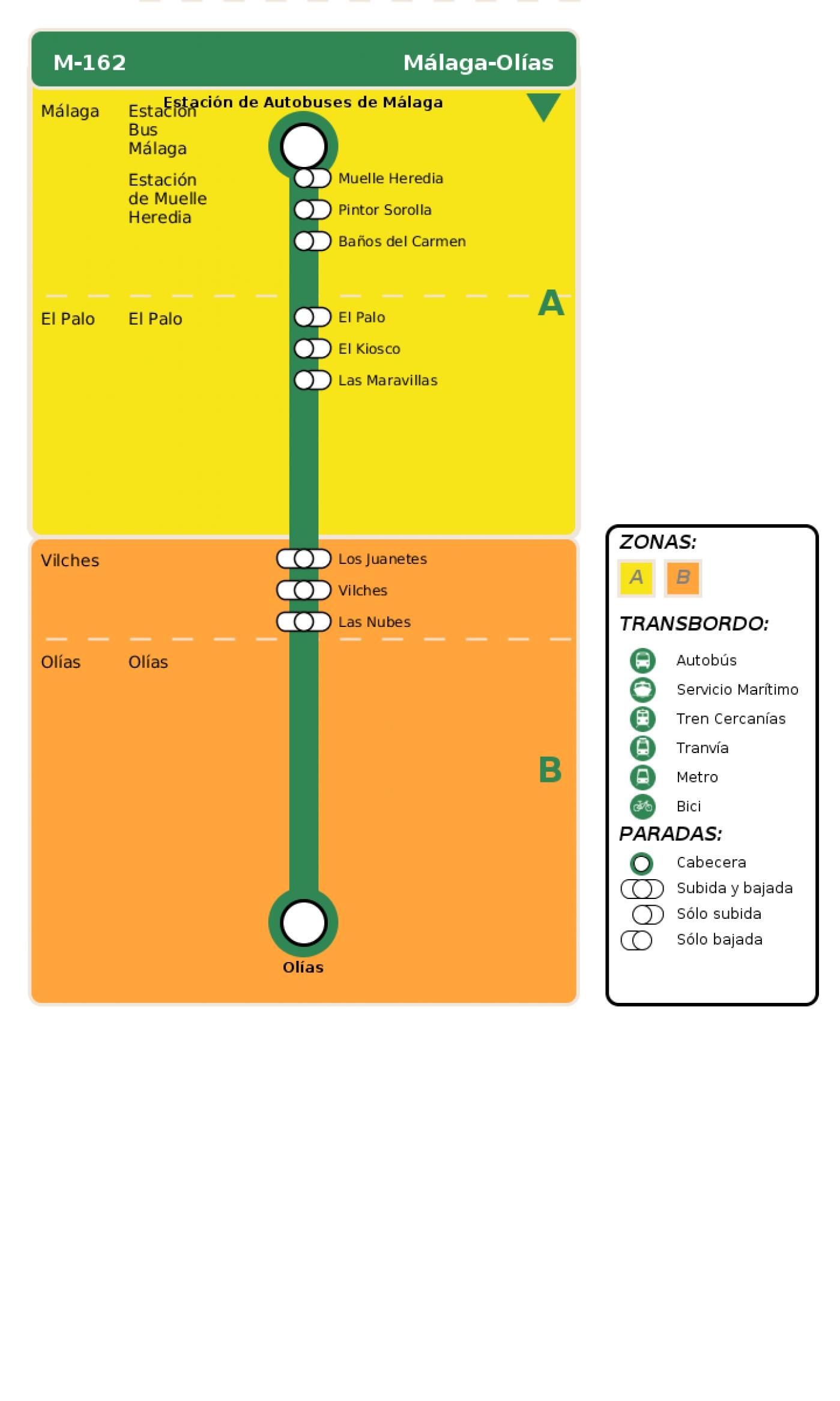 Recorrido esquemático, paradas y correspondencias en sentido ida Línea M-162: Málaga - Olías