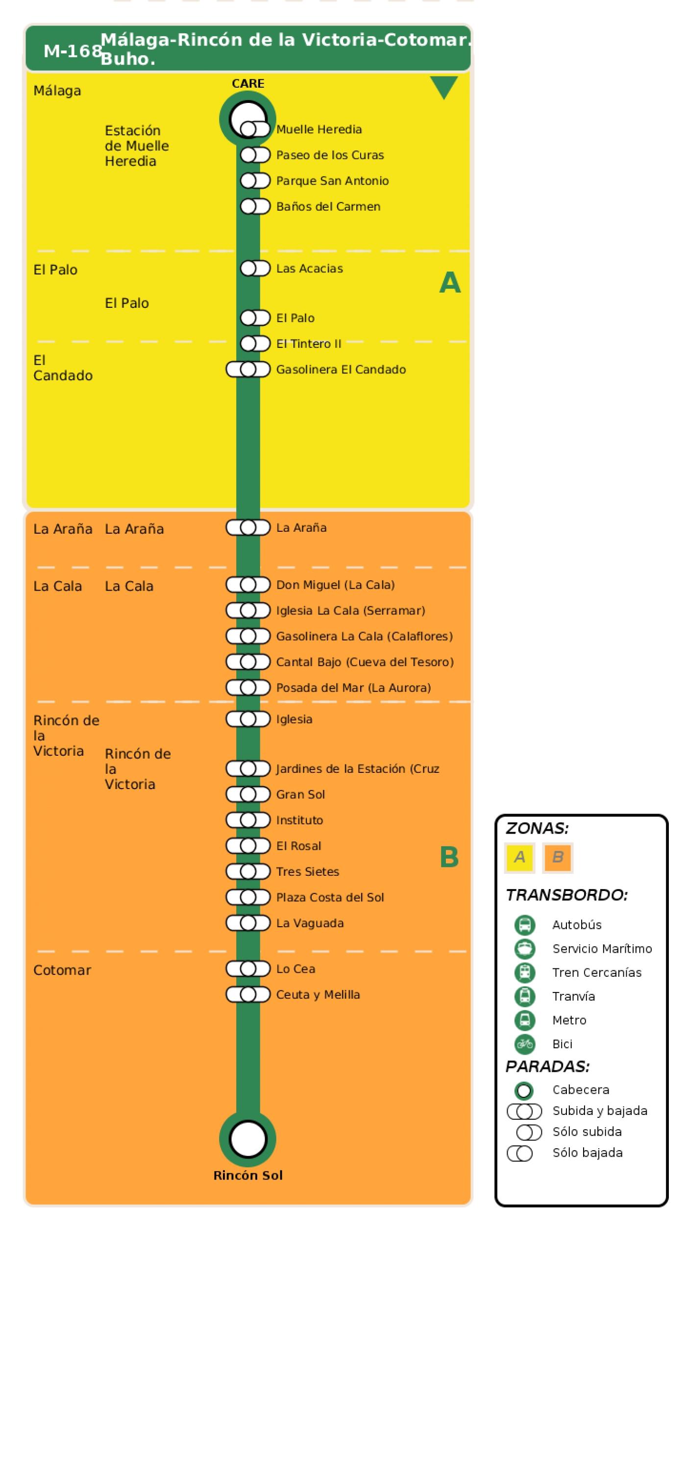 Recorrido esquemático, paradas y correspondencias en sentido ida Línea M-168: Málaga - Rincón de la Victoria - Cotomar (Nocturno)