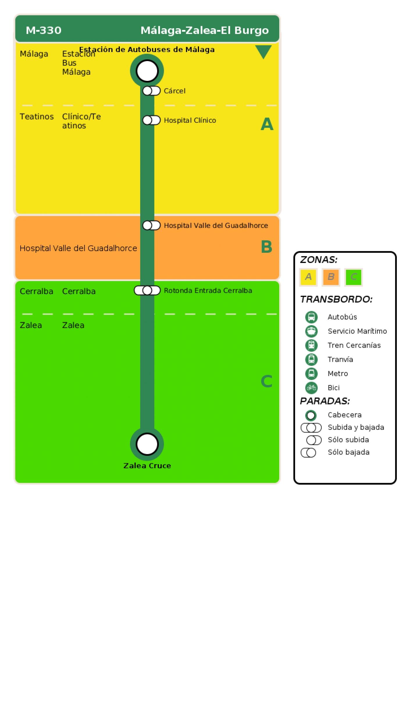 Recorrido esquemático, paradas y correspondencias en sentido ida Línea M-330: Málaga - Zalea - El Burgo