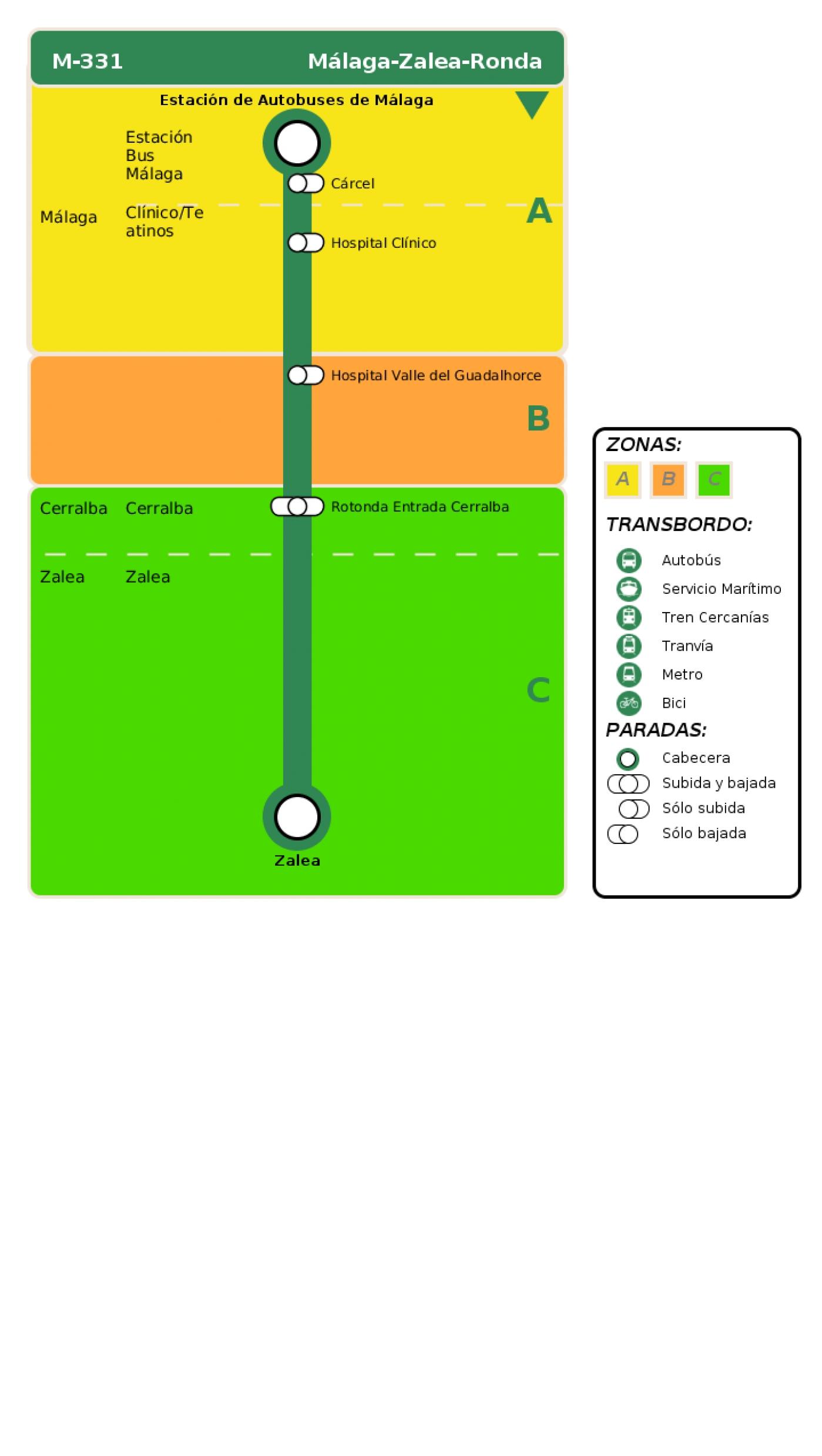 Recorrido esquemático, paradas y correspondencias en sentido ida Línea M-331: Málaga - Zalea - Ronda