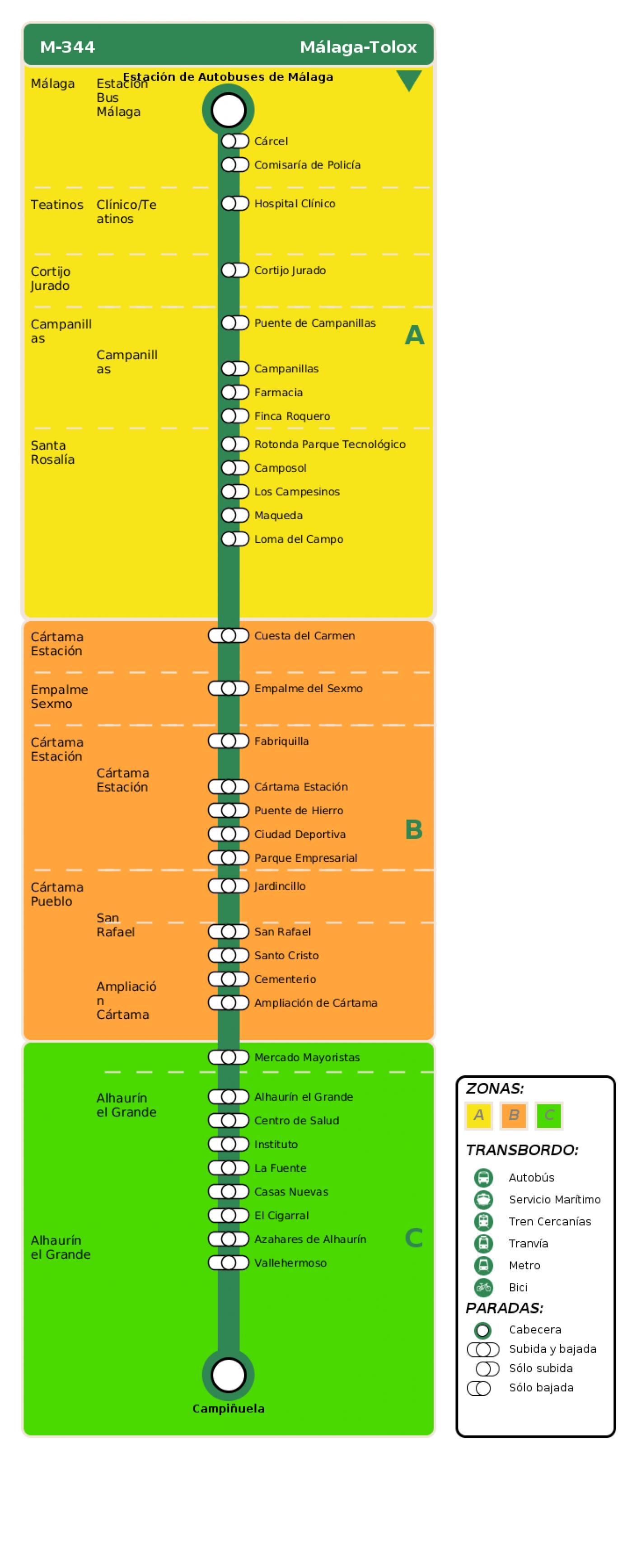 Recorrido esquemático, paradas y correspondencias en sentido ida Línea M-344: Málaga - Tolox