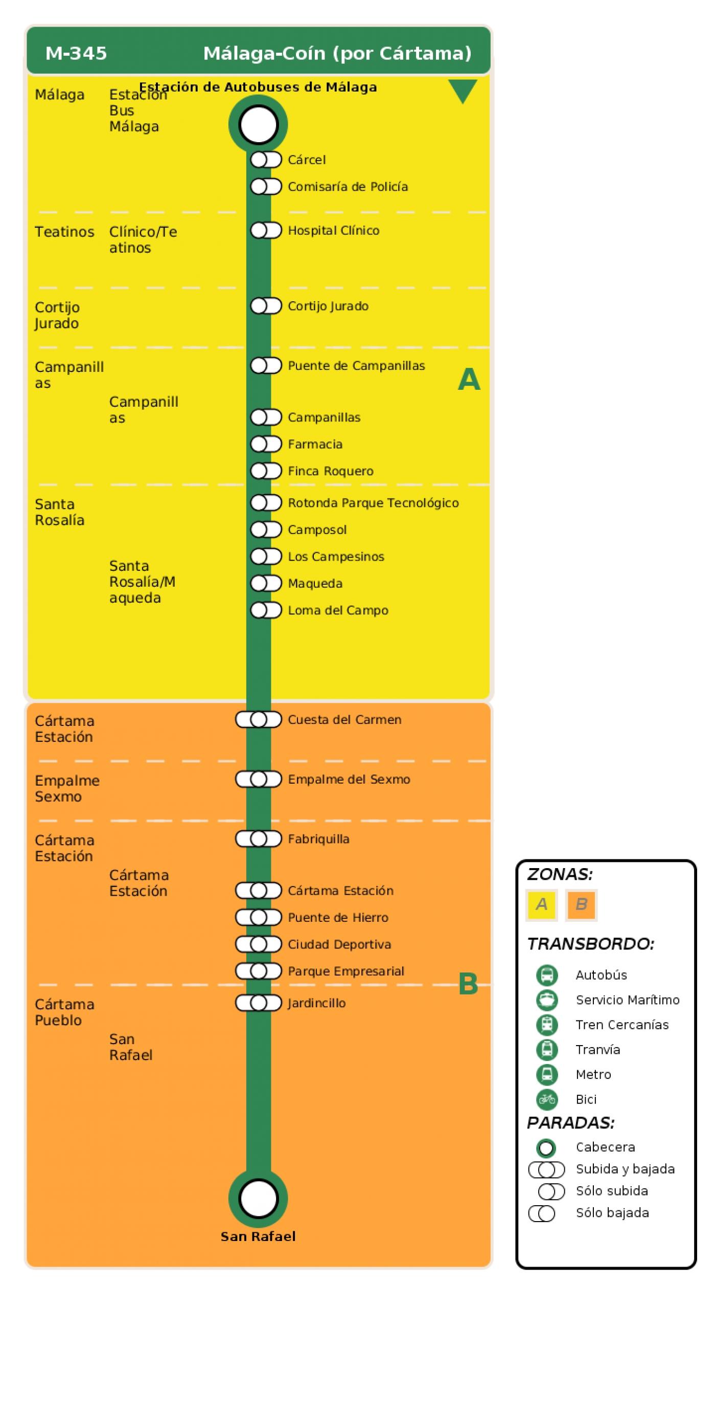 Recorrido esquemático, paradas y correspondencias en sentido ida Línea M-345: Málaga - Coín