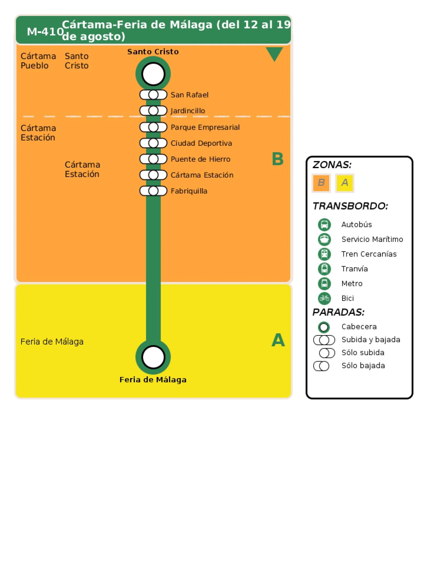 Recorrido esquemático, paradas y correspondencias en sentido ida Línea M-410: Cártama - Feria de Málaga