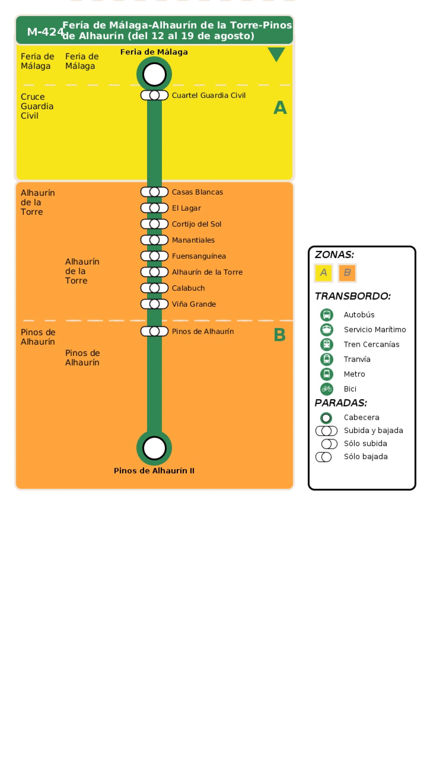 Recorrido esquemático, paradas y correspondencias en sentido ida Línea M-424: Fería de Málaga - Alhaurín de la Torre - Pinos de Alhaurín