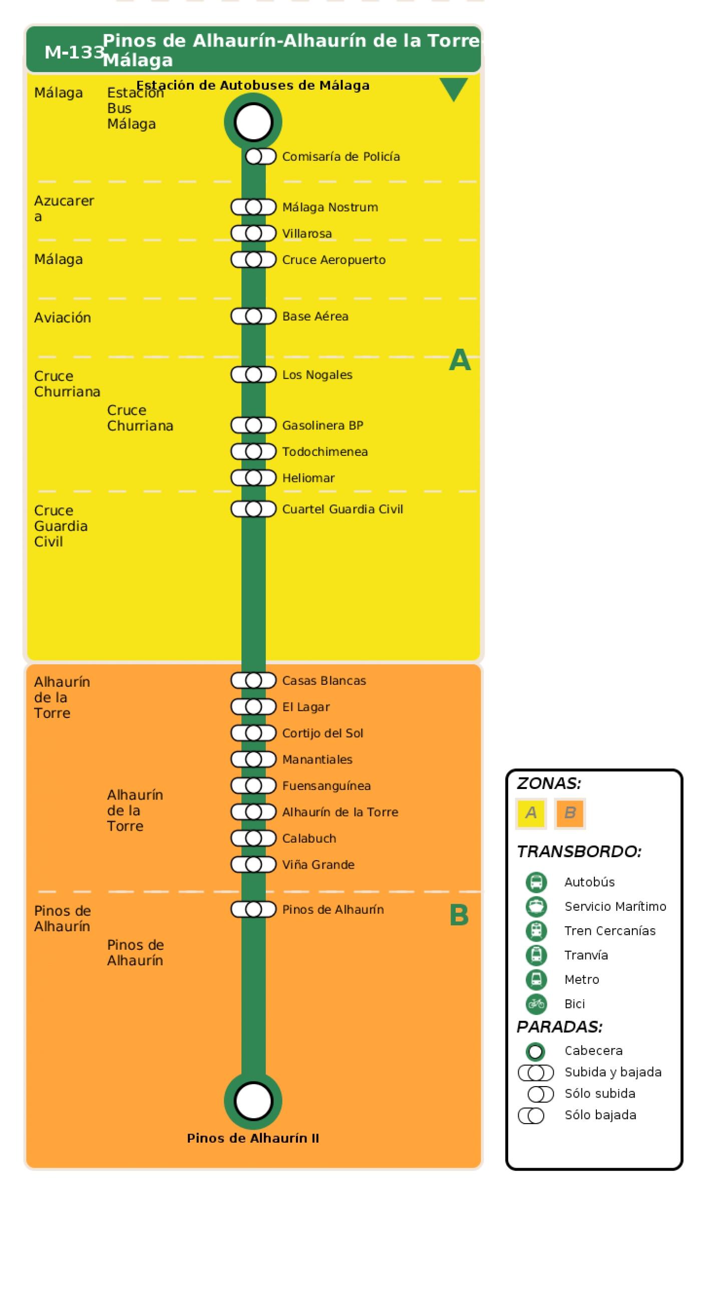 Recorrido esquemático, paradas y correspondencias en sentido vuelta Línea M-133: Pinos de Alhaurín - Alhaurín de la Torre - Málaga