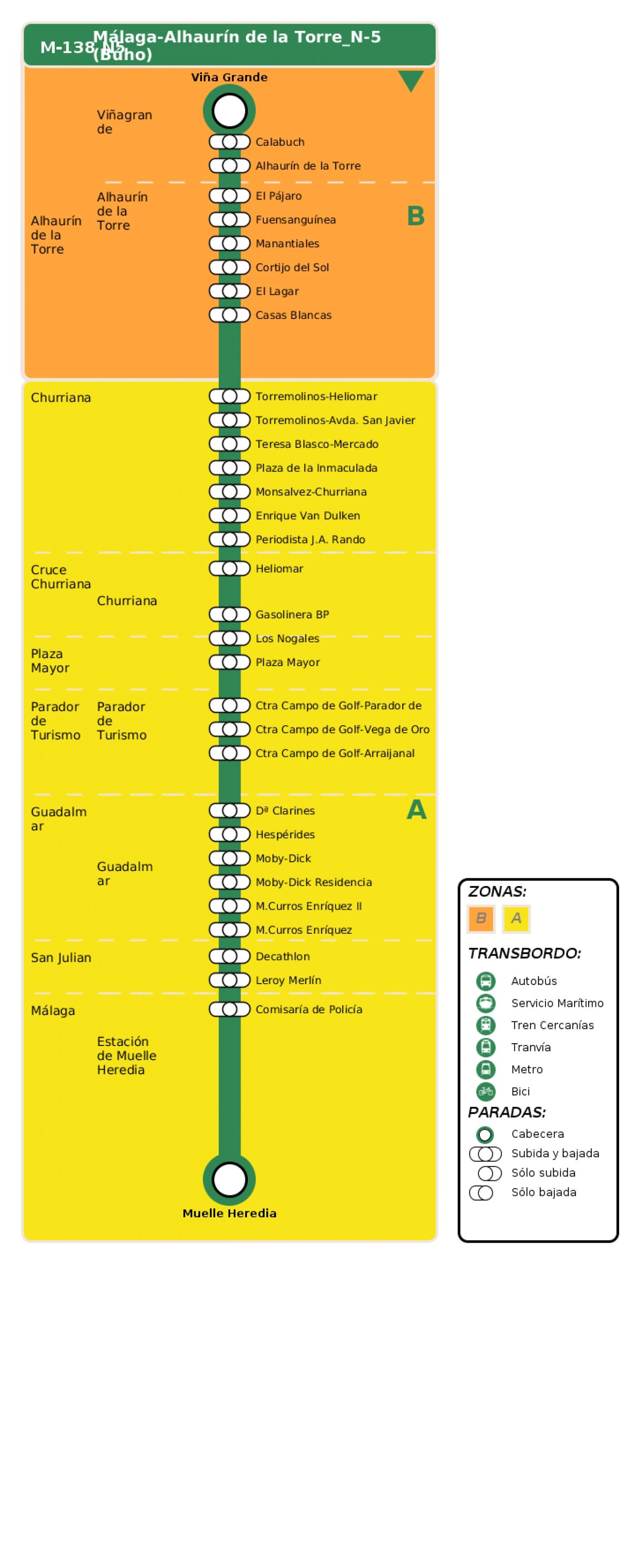 Recorrido esquemático, paradas y correspondencias en sentido vuelta Línea M-138: Málaga - Alhaurín de la Torre (Nocturno)