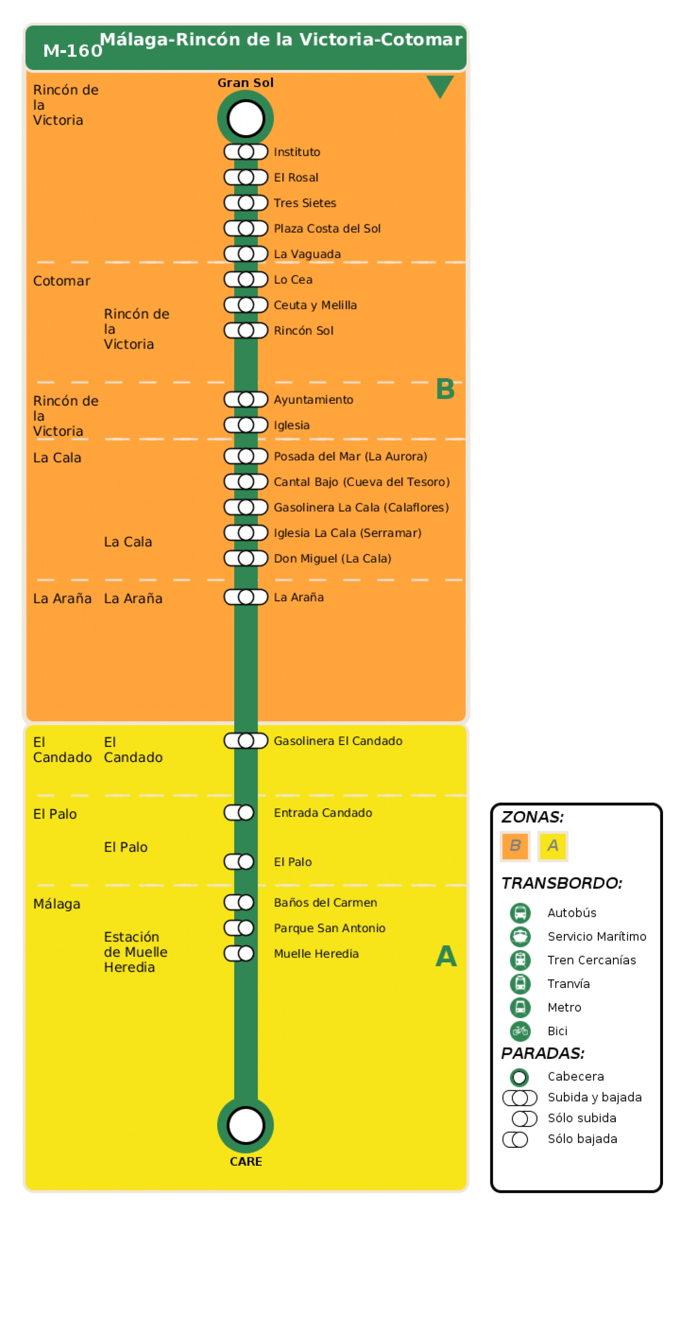 Recorrido esquemático, paradas y correspondencias en sentido vuelta Línea M-160: Málaga - Rincón de la Victoria - Cotomar