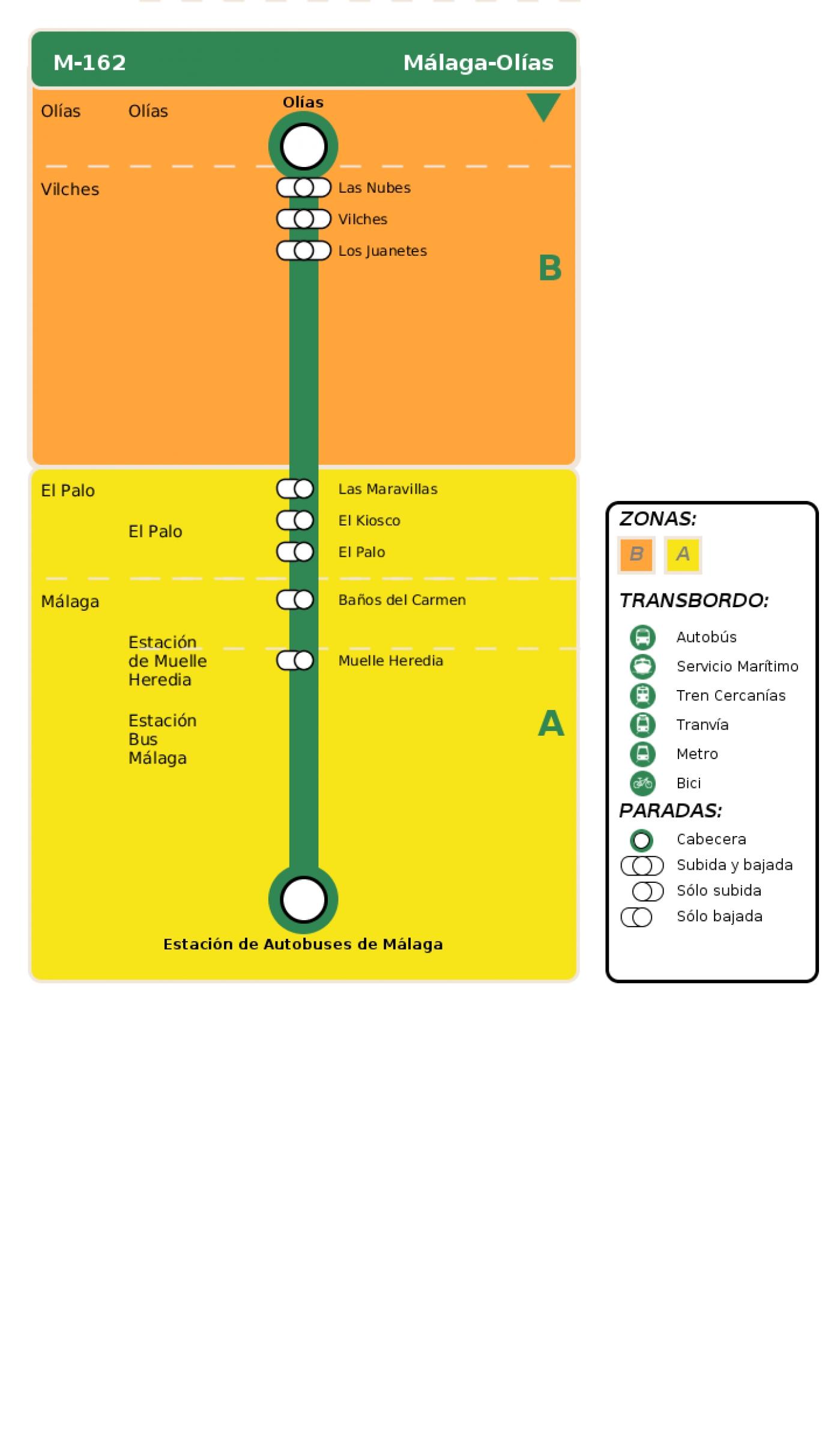 Recorrido esquemático, paradas y correspondencias en sentido vuelta Línea M-162: Málaga - Olías