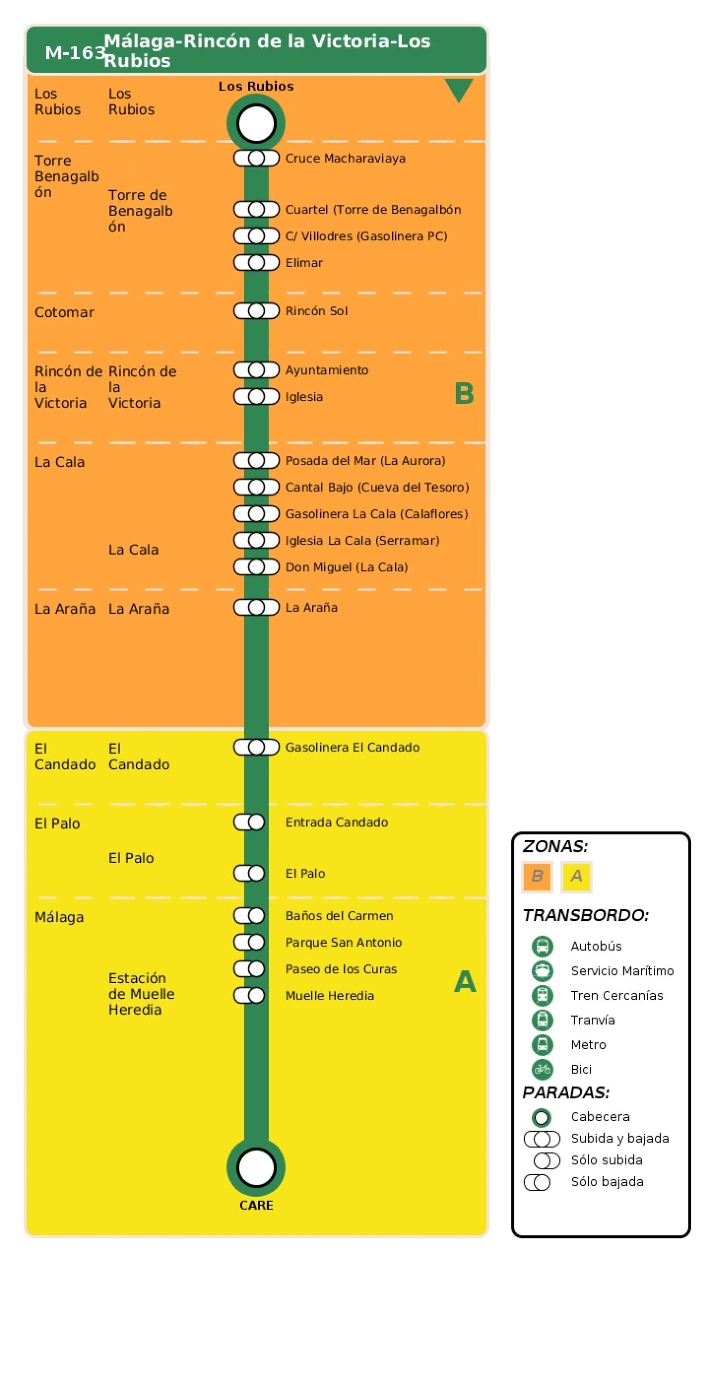 Recorrido esquemático, paradas y correspondencias en sentido vuelta Línea M-163: Málaga - Rincón de la Victoria - Los Rubios