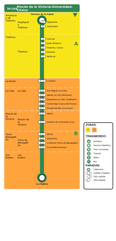Recorrido esquemático, paradas y correspondencias en sentido vuelta Línea M-166: Torre Benagalbón - Rincón de la Victoria - Teatinos