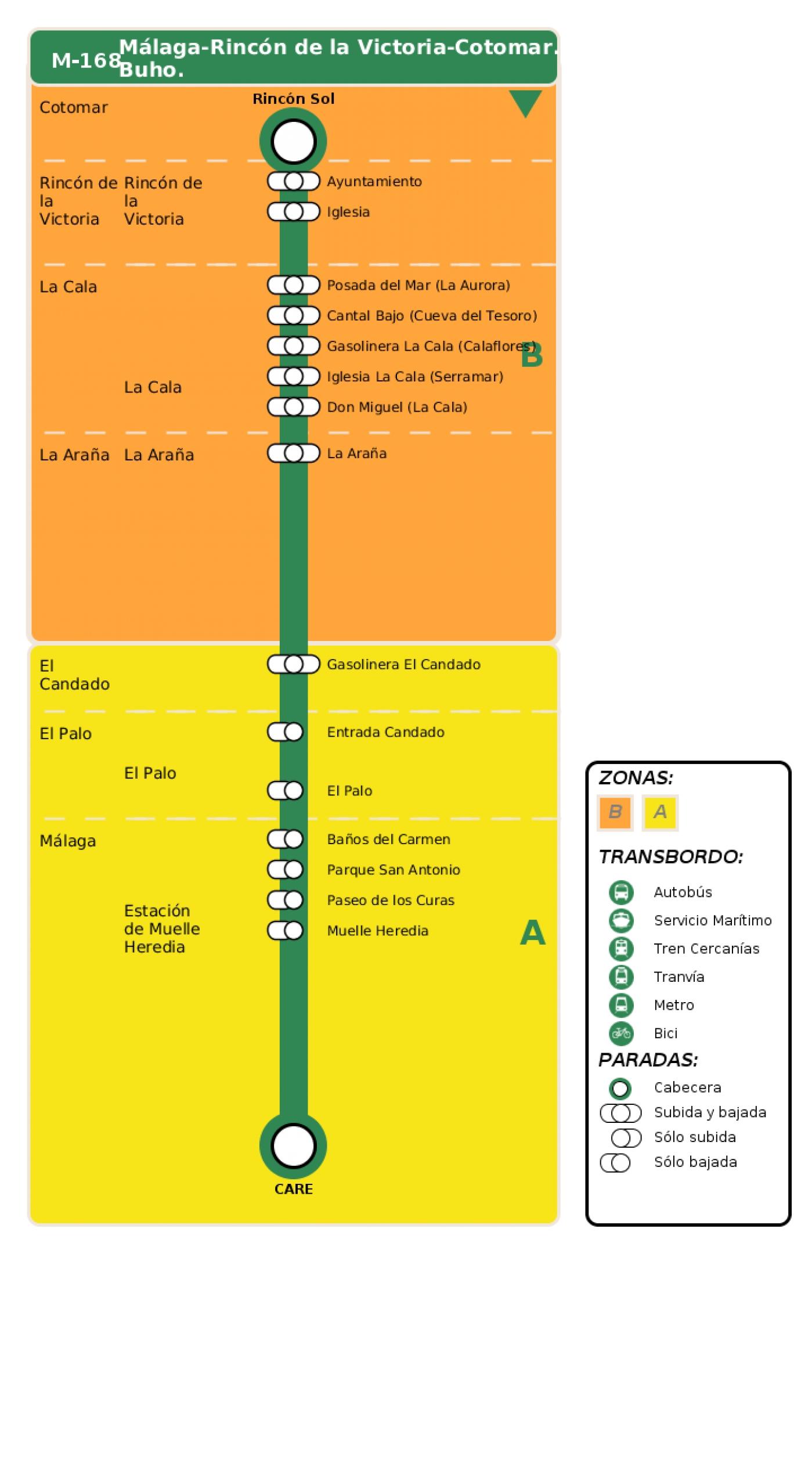 Recorrido esquemático, paradas y correspondencias en sentido vuelta Línea M-168: Málaga - Rincón de la Victoria - Cotomar (Nocturno)