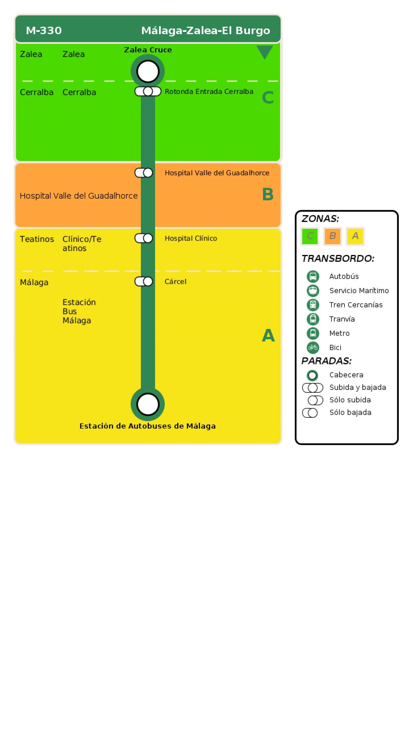 Recorrido esquemático, paradas y correspondencias en sentido vuelta Línea M-330: Málaga - Zalea - El Burgo