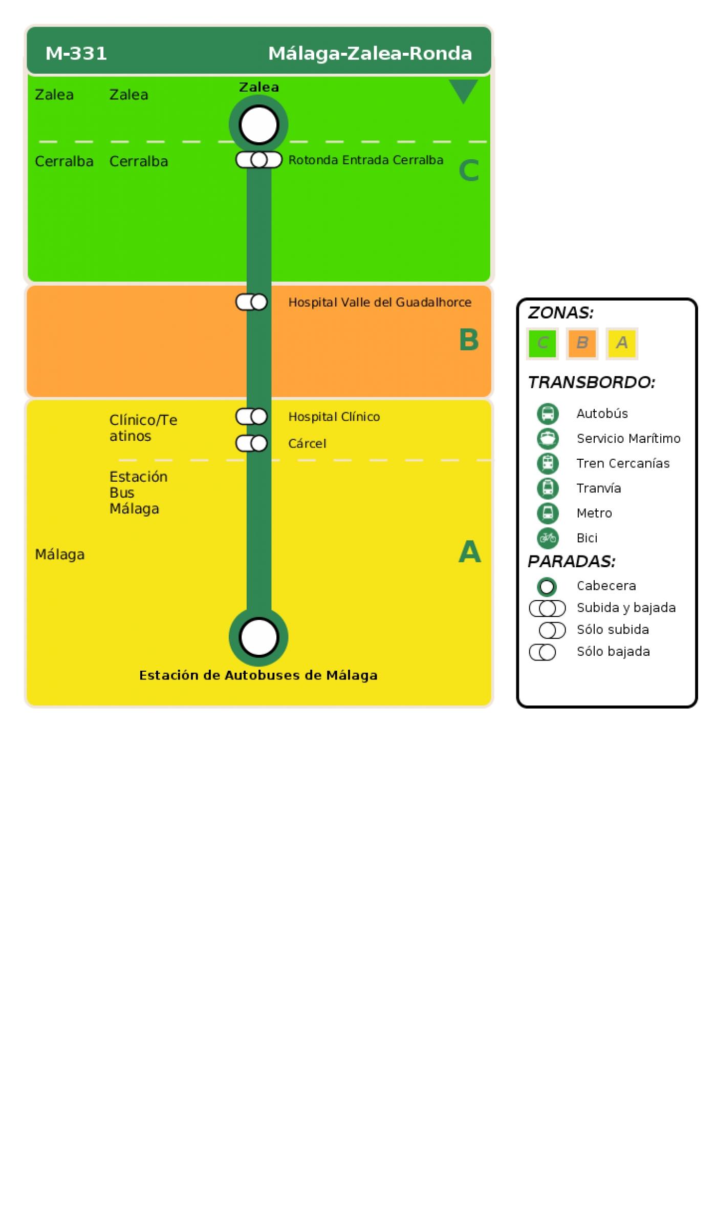Recorrido esquemático, paradas y correspondencias en sentido vuelta Línea M-331: Málaga - Zalea - Ronda