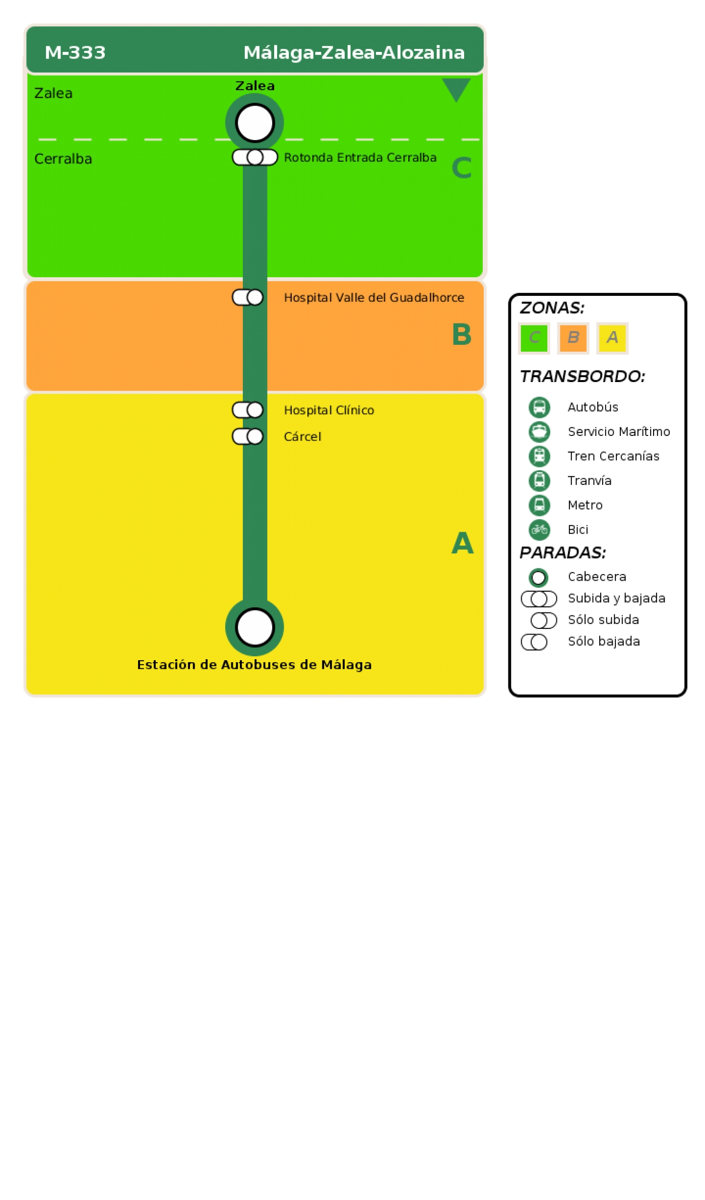Recorrido esquemático, paradas y correspondencias en sentido vuelta Línea M-333: Málaga - Zalea - Alozaina