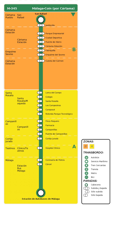 Recorrido esquemático, paradas y correspondencias en sentido vuelta Línea M-345: Málaga - Coín