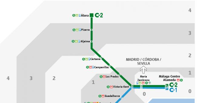 Plano de RENFE Cercanías Málaga