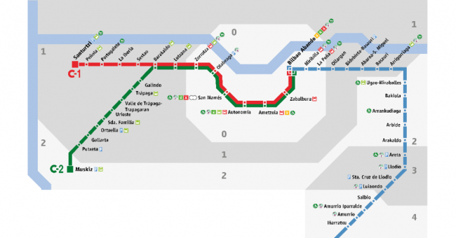 Plano de RENFE Cercanías Bilbao