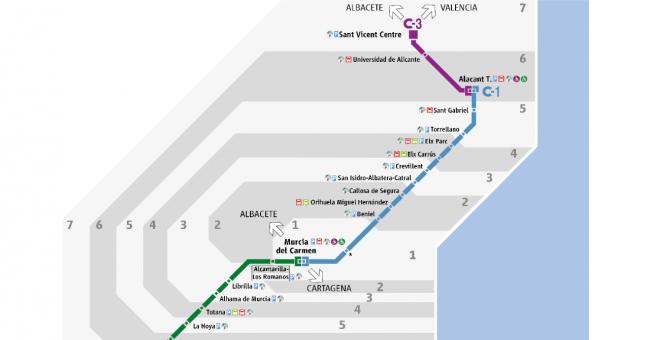 Plano de RENFE Cercanías Murcia y Alicante