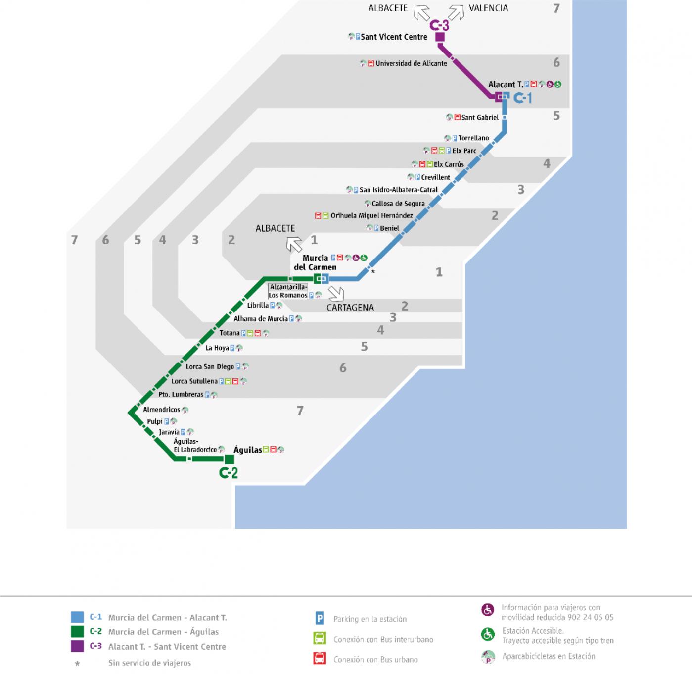 Autobús de Alicante a Murcia: información general del viaje