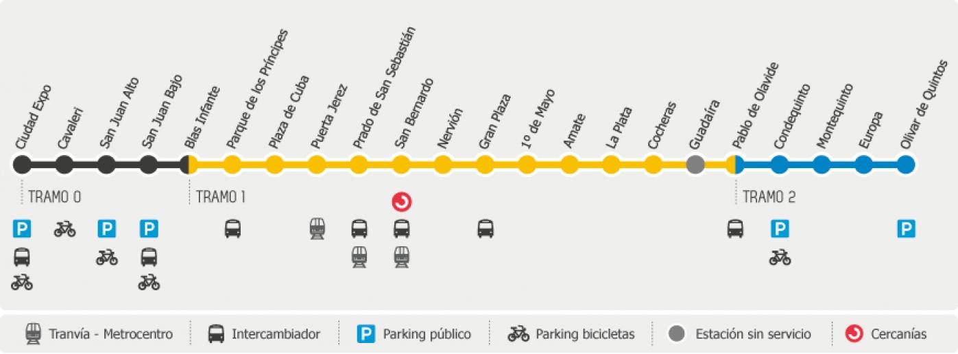 Recorrido esquemático, paradas y correspondencias Línea 1: Ciudad Expo - Olivar de Quintos