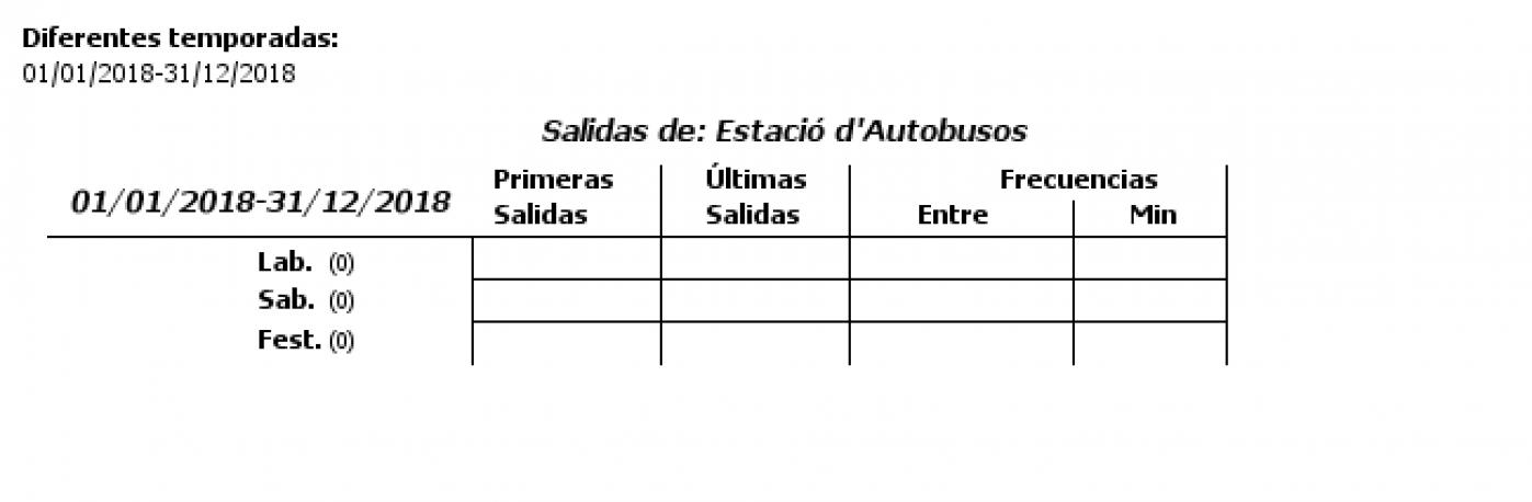 Tabla de horarios y frecuencias de paso en sentido ida Línea 1: Estació d'autobusos - La Malva-Rosa