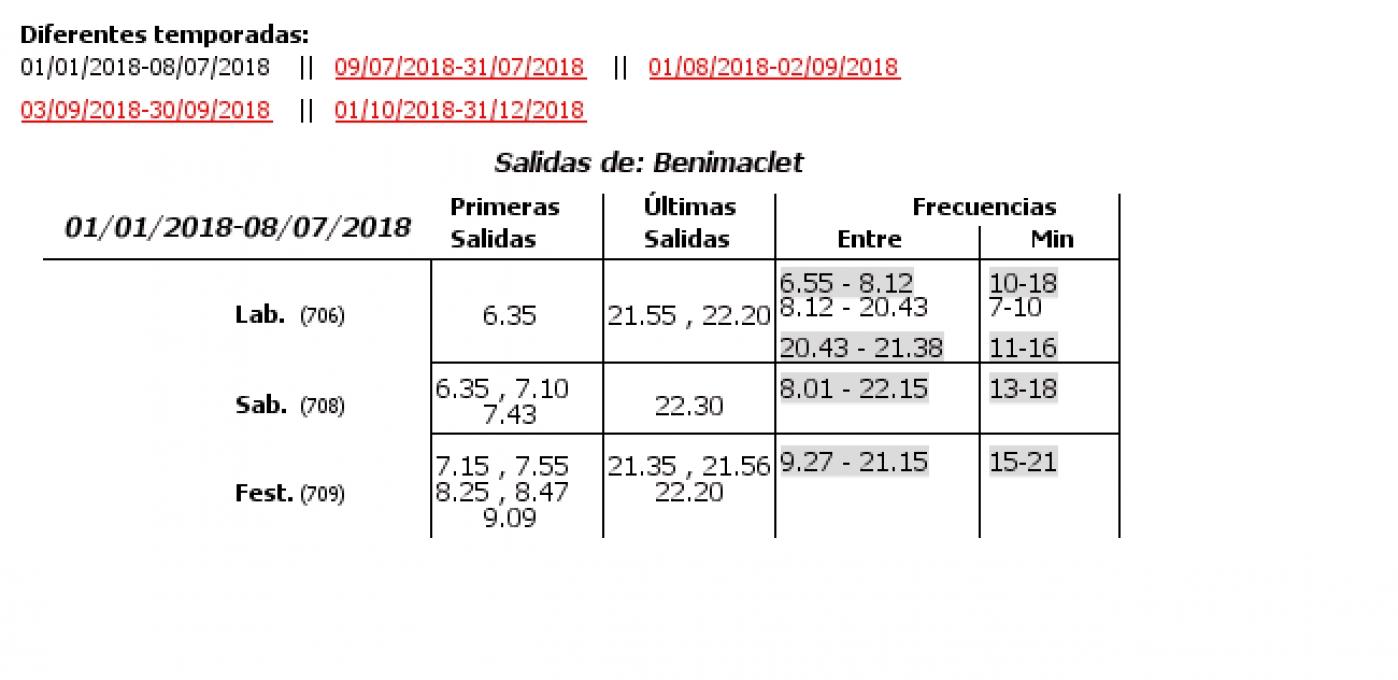 Tabla de horarios y frecuencias de paso en sentido ida Línea 10: Benimaclet - Sant Marcel
