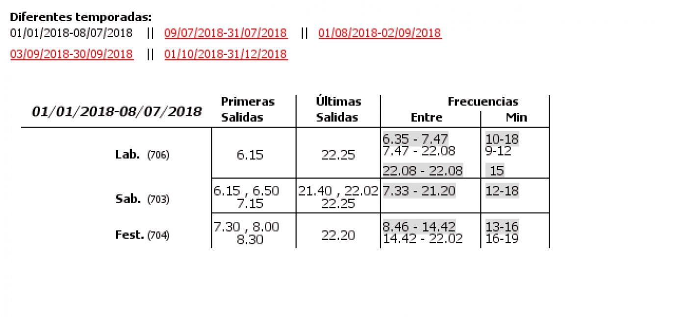Tabla de horarios y frecuencias de paso en sentido ida Línea 11: Patraix - Orriols