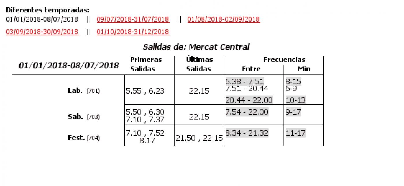 Tabla de horarios y frecuencias de paso en sentido ida Línea 28: Ciutat Art. Faller - Mercat Central