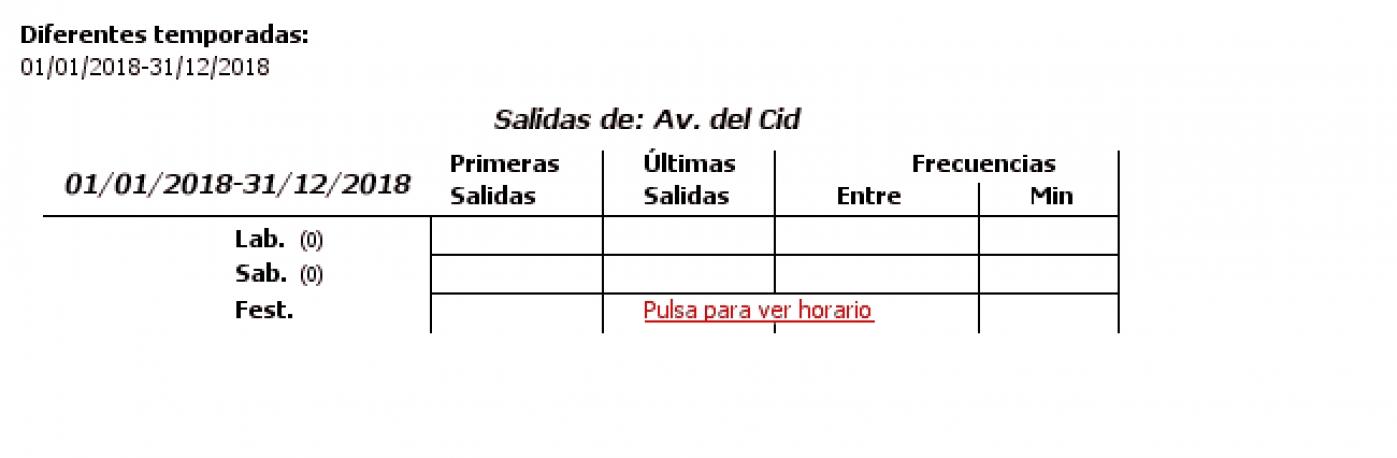 Tabla de horarios y frecuencias de paso en sentido ida Línea 29: Avenida del Cid - Universitats