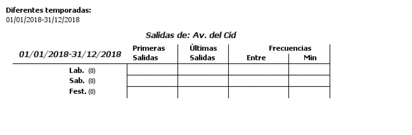 Tabla de horarios y frecuencias de paso en sentido ida Línea 3: Avenida del Cid - Natzaret - Plaza d l'Ajuntament