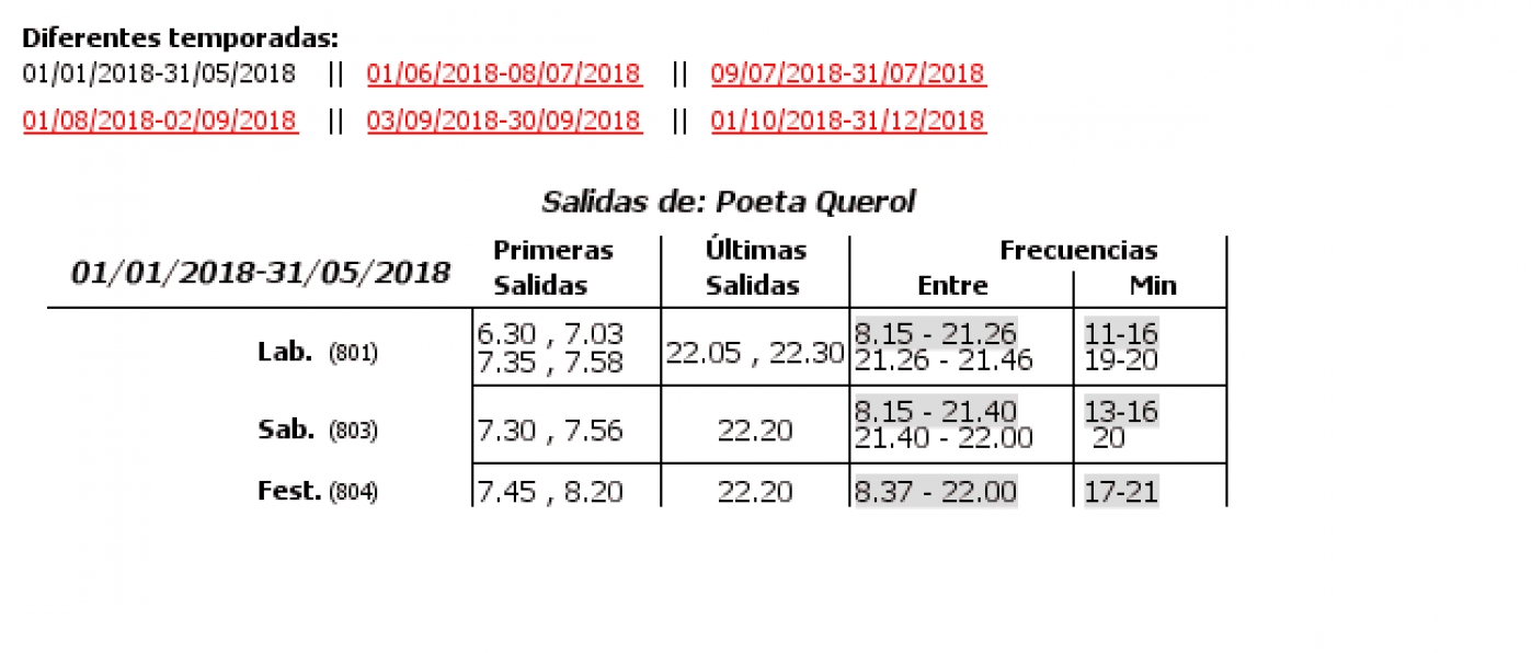 Tabla de horarios y frecuencias de paso en sentido ida Línea 31: La Malva-Rosa - Poeta Querol