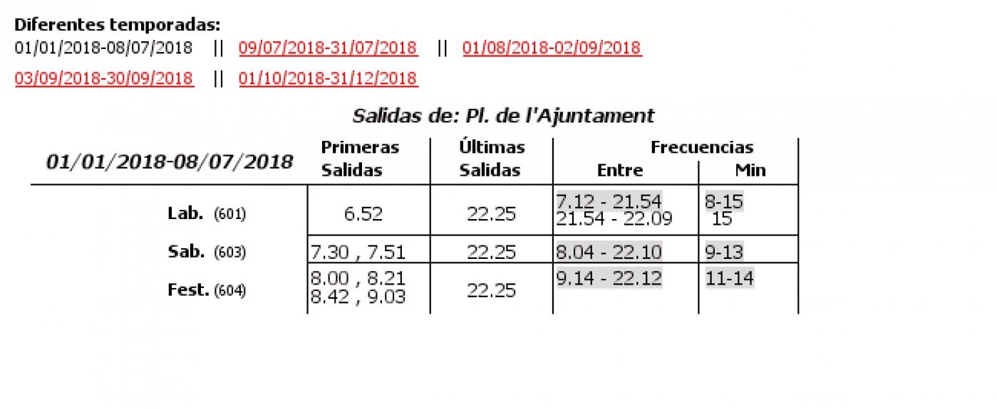 Tabla de horarios y frecuencias de paso en sentido ida Línea 35: Plaza d l'Ajuntament-Ciutat Arts i Ciències - I. Canàries