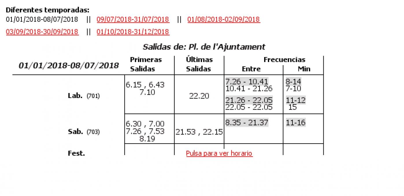 Tabla de horarios y frecuencias de paso en sentido ida Línea 4: Natzaret - Port Campanar