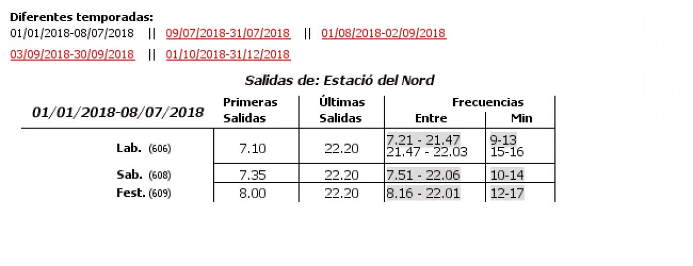 Tabla de horarios y frecuencias de paso en sentido ida Línea 40: Universitats - Estació Nord