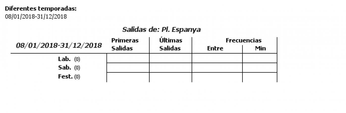 Tabla de horarios y frecuencias de paso en sentido ida Línea 41: Universitats - Plaza Espanya
