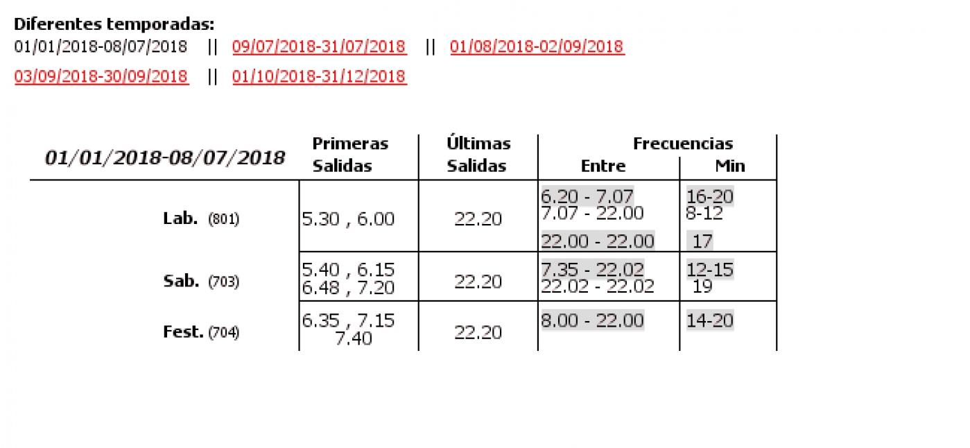 Tabla de horarios y frecuencias de paso en sentido ida Línea 6: Torrefiel - Malilla