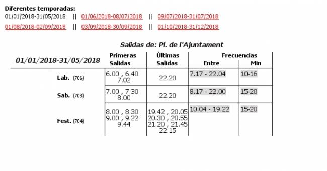 L nea 62 autobuses emt de valencia for Horario oficina correos valencia