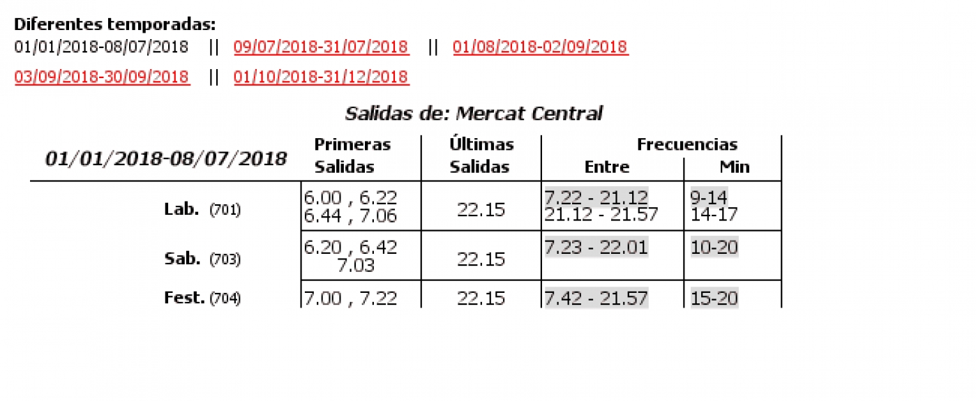 Tabla de horarios y frecuencias de paso en sentido ida Línea 7: Mecart Central - Font de Sant Luís