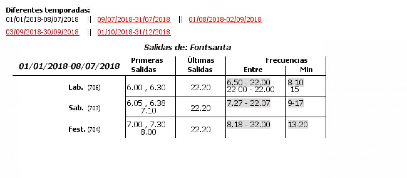 Tabla de horarios y frecuencias de paso en sentido ida Línea 70: La Fontsanta - Alboraia