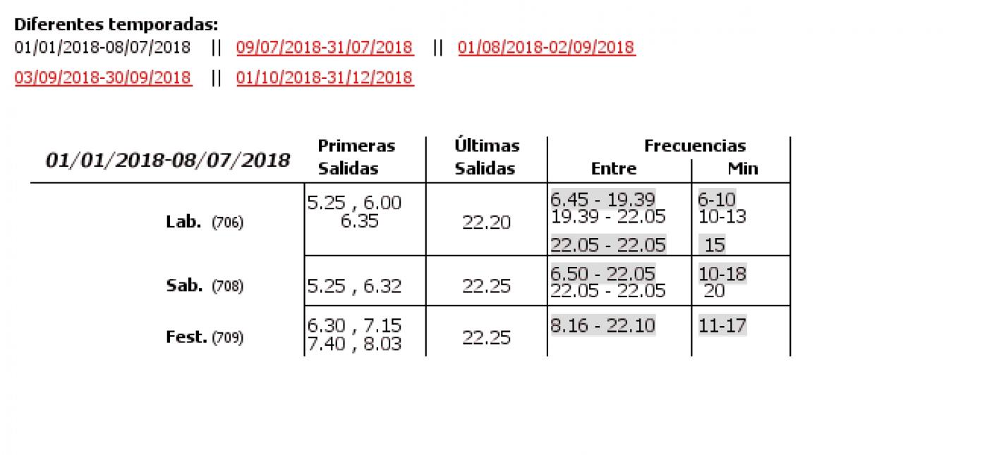 Tabla de horarios y frecuencias de paso en sentido ida Línea 71: La Llum - Universitats