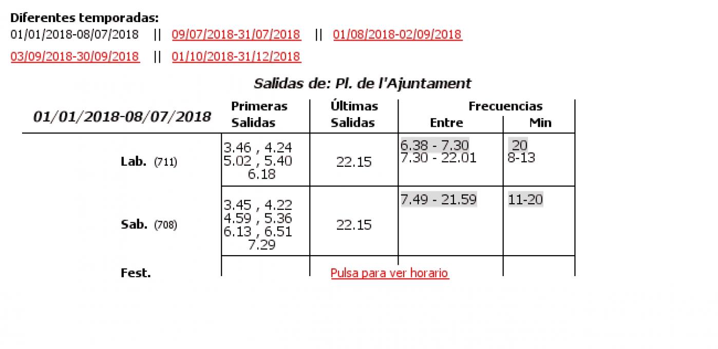 Tabla de horarios y frecuencias de paso en sentido ida Línea 72: Sant Isidre - Plaza del Ayuntamiento