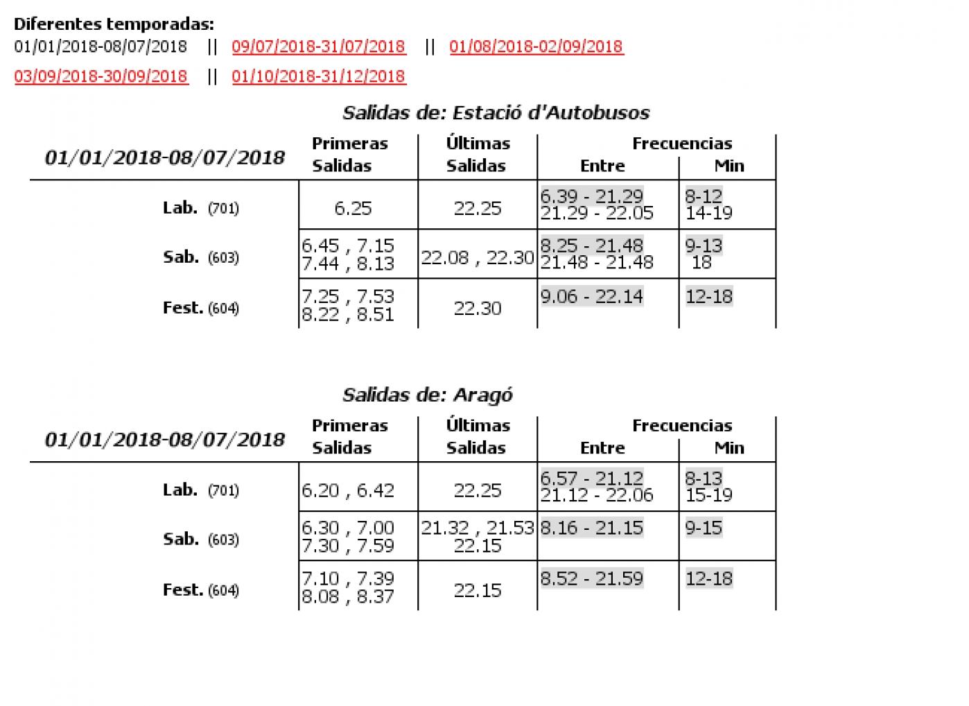 Tabla de horarios y frecuencias de paso en sentido ida Línea 79: Circular - Grans Vies