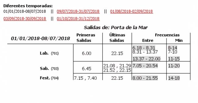 L nea 8 autobuses emt de valencia for Horario oficina de correos valencia