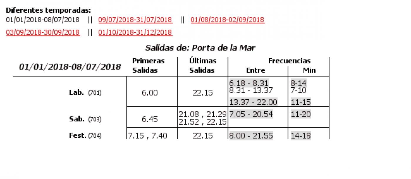 Tabla de horarios y frecuencias de paso en sentido ida Línea 8: Estació d'autobusos - Nou Hospital La Fe